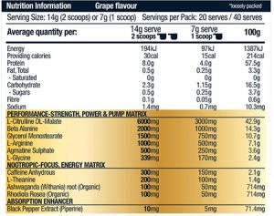 BSc Pre Ultra Preworkout Nutritional Panel